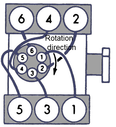 what is the spark plug firing order for pontiac fiero with 4